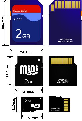 Технические характеристики microSD и miniSD